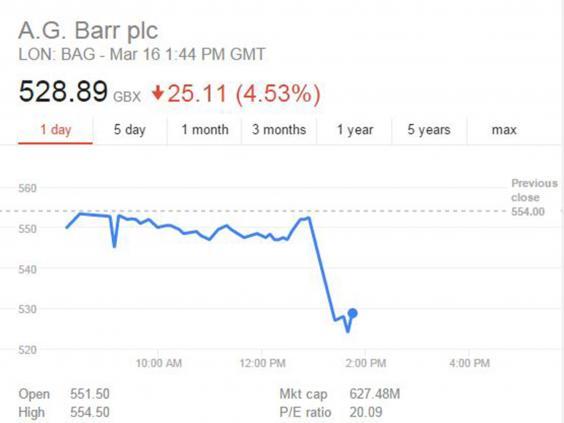 A-g-barr-shares-crop.jpg