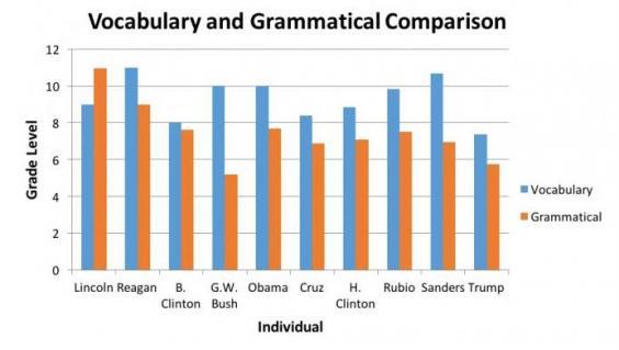 language-presidential-candidates.jpg
