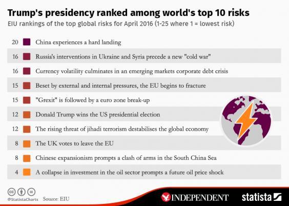 risk-economy-Trump.jpg