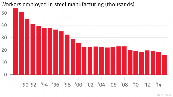 a history of the coal and steel industry in europe The treaty establishing the european coal and steel community (ecsc)  for  the steel industry to accelerate the post-war economic dynamic.