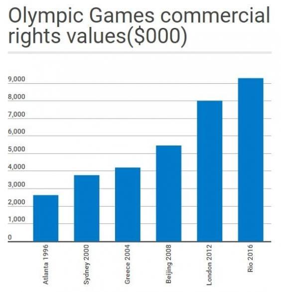 olympics-rights-values.jpg