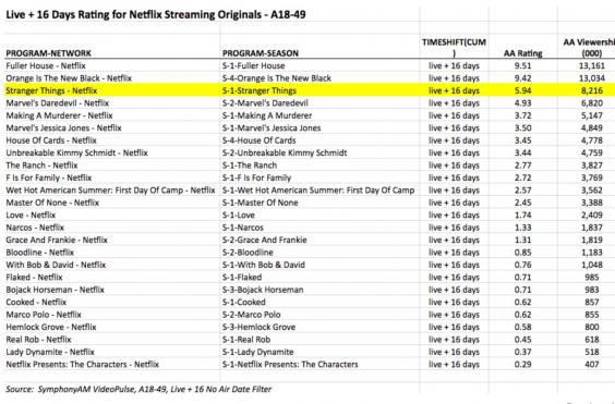 netflix-viewing-figures-2.jpg