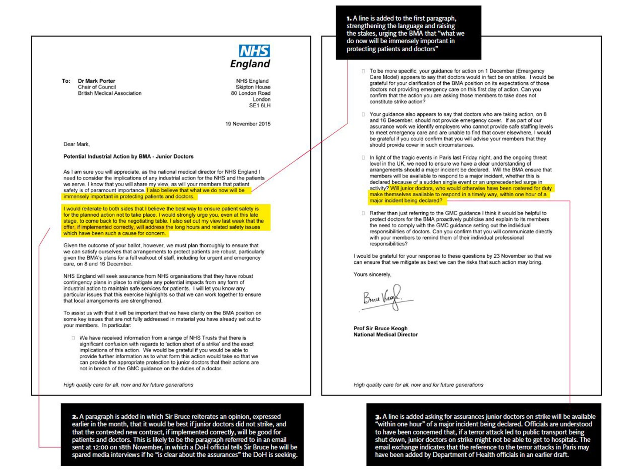junior doctors whitehall edited letter from independent medic click here to see how the text of the letter changed