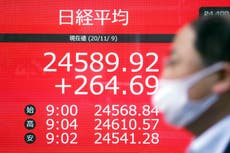 Mercados asiáticos en alza tras elecciones de EEUU