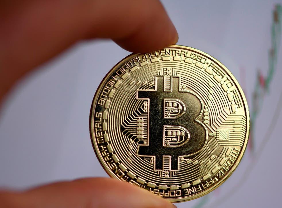 bitcoin pric3)