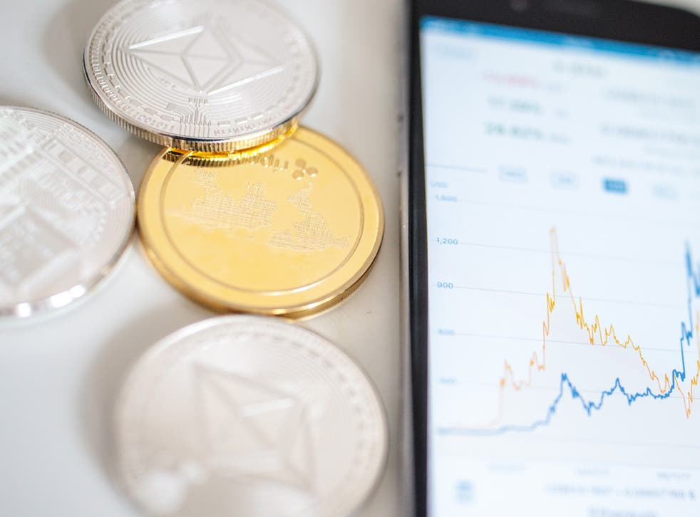 Prekyba Bitcoin Cash to US Dollar - BCH/USD CFD