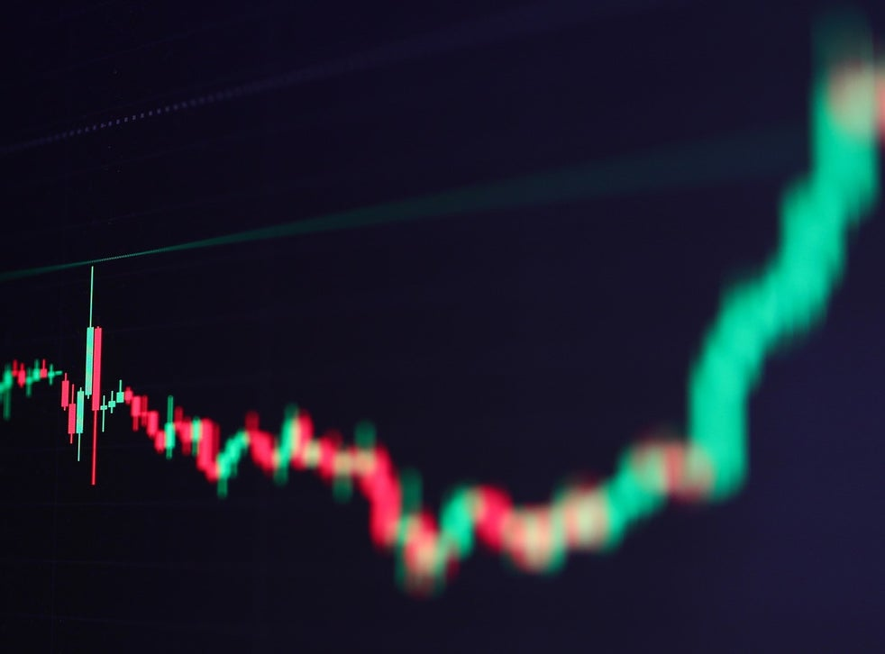 Bitcoin Price To Rise Another 4 6 Times To 146 000 Jpmorgan Strategists Predict The Independent