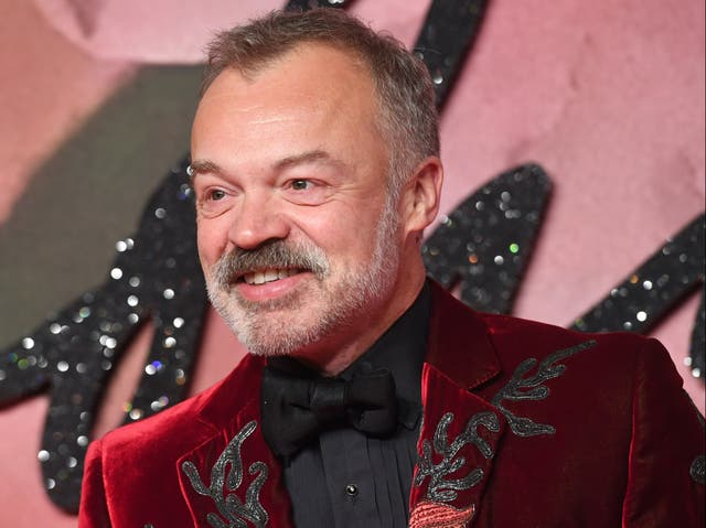 Graham Norton says he doesn't understand why people get so angry during discussion of transgender rights