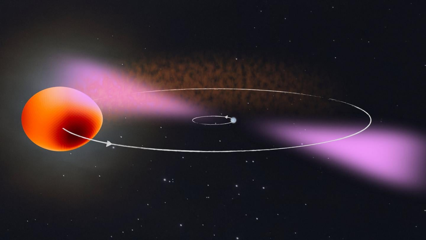 Scientists find the source of mysterious pulses being blasted towards Earth - The Independent