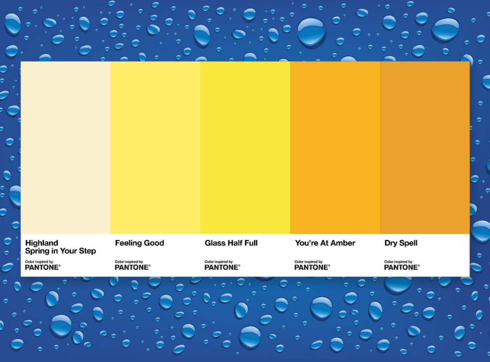 The new urine colour palate courtesy of Pantone and Highland Spring