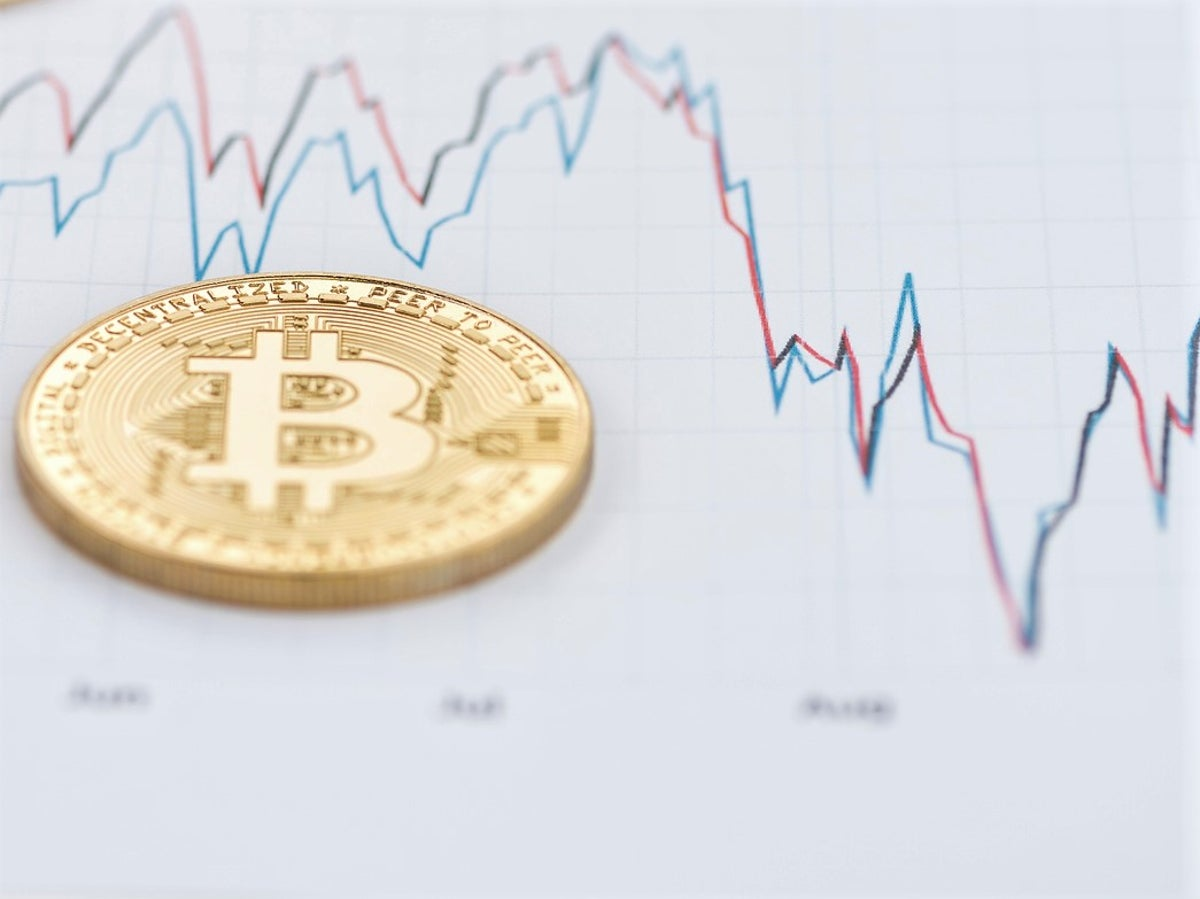 What S Going On With Bitcoin Cryptocurrency Is Following Price Prediction Model With Astonishing Precision The Independent