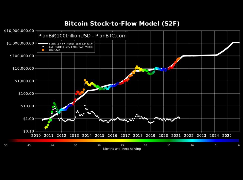 bitcoin market crash 2021
