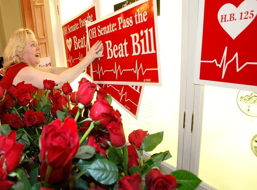 Abortion Fetal Heartbeat