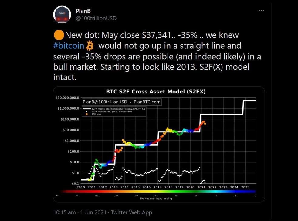 arbitražo bitcoin už pelną bitcoin kainos trukmė