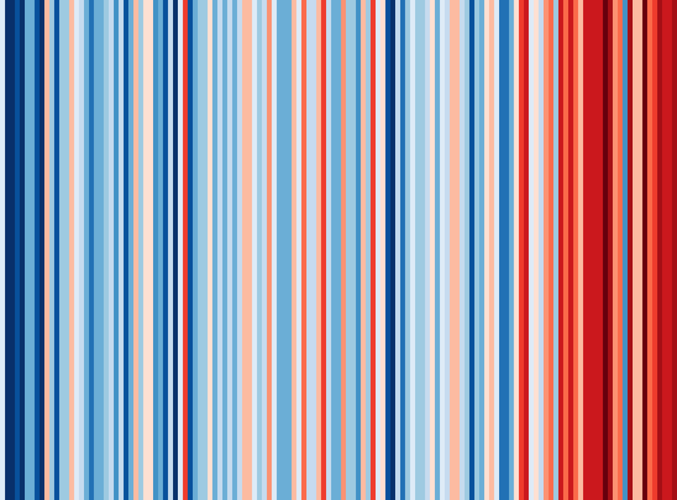 <p>Warming Stripes for United Kingdom from 1884-2020</p>