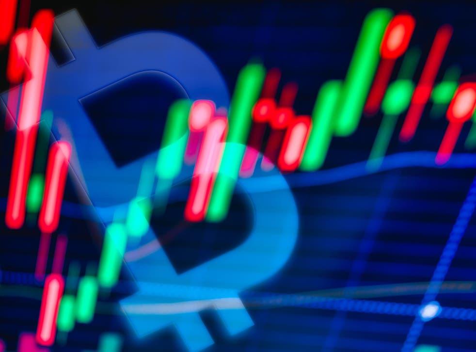 bitcoin crash 2021 ateities sandoriai bitcoin trade