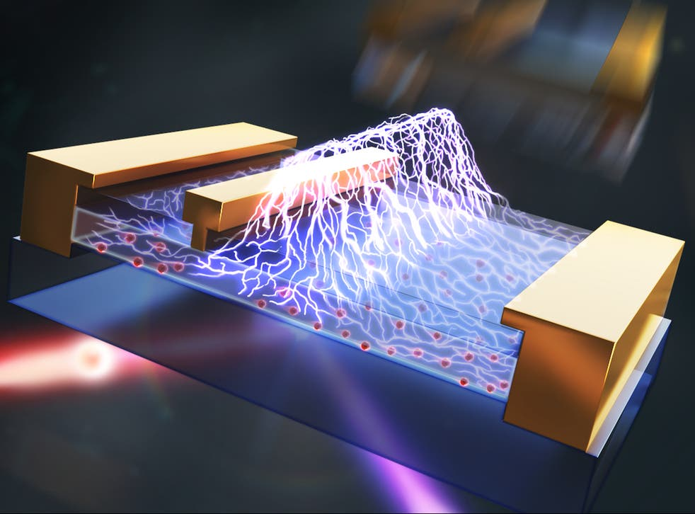 <p>Researchers developed new optical tools to quantify electric fields in semiconductor devices</p>