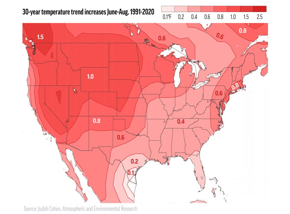 Summer Heat Trends