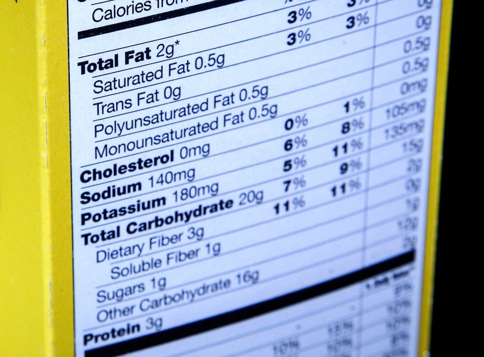 FDA Salty Foods