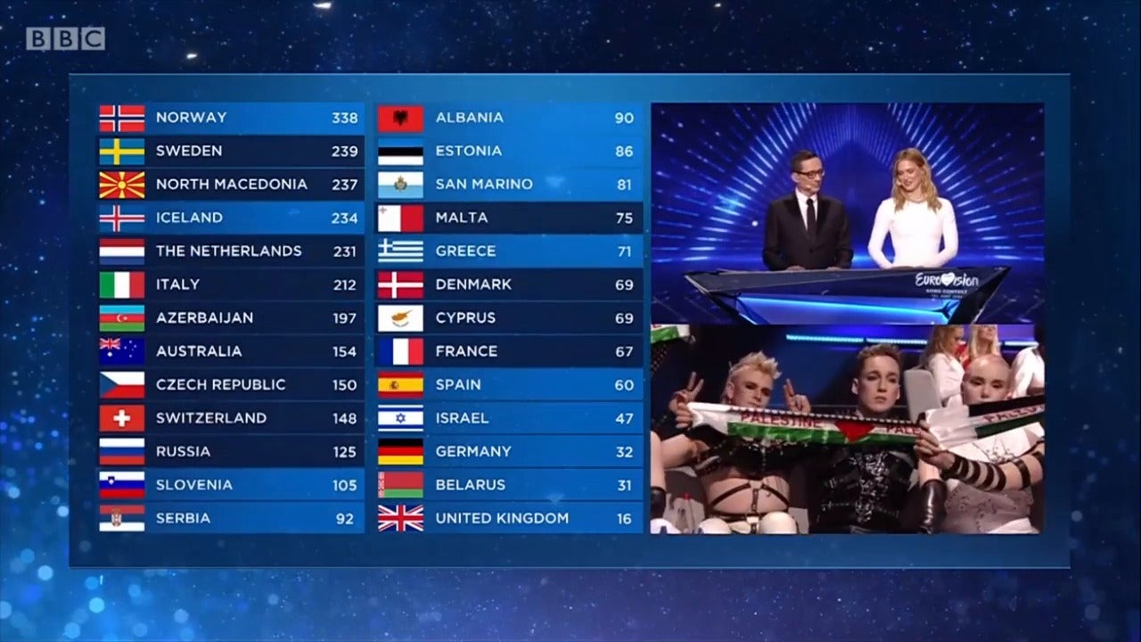 We've lost the point of Eurovision – it's a platform for performers, not governments