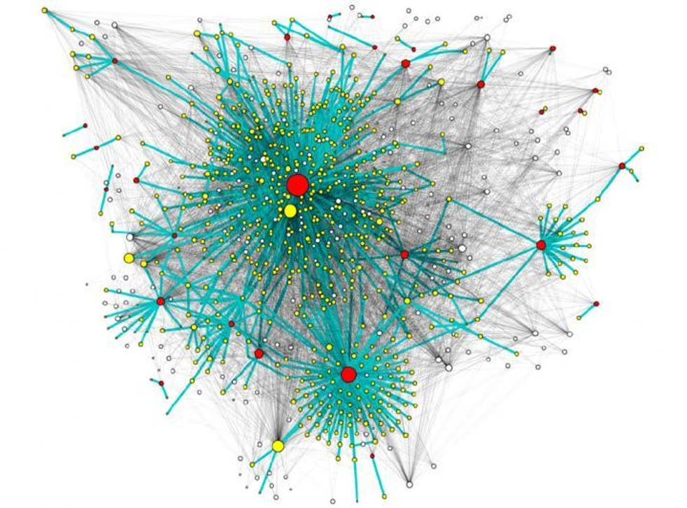 his is a visualization of the spreading of messages on Twitter