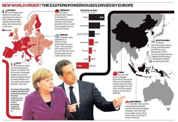IA12-5-Eurozone.jpg