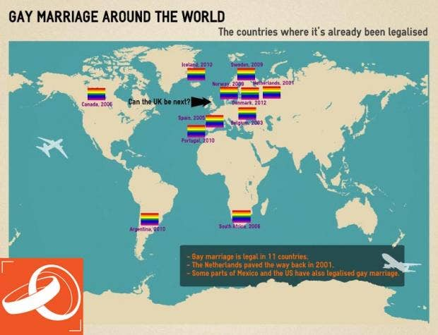 from Miguel gay marriage around the world