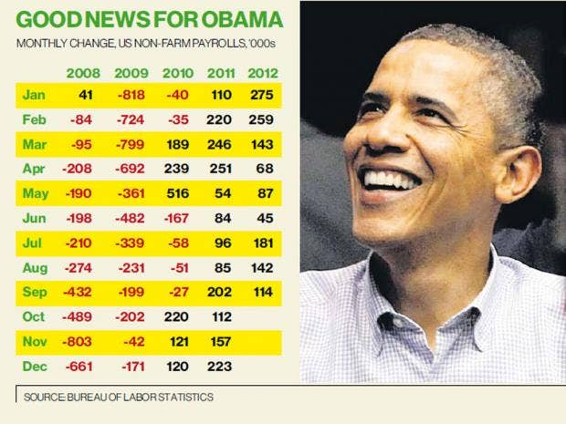 blanchflower-obama.jpg