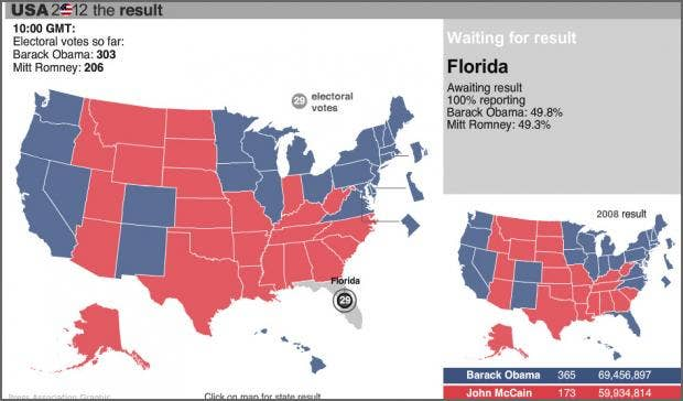 Why Florida Is Missing From The Results Map The Independent - Us elections live results map