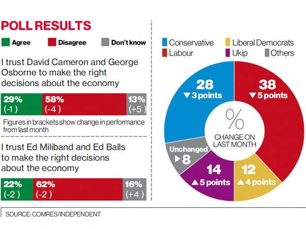 poll-results-labour.jpg
