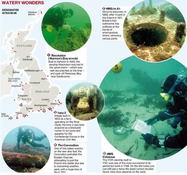 web-shipwrecks-graphic.jpg