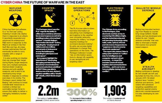 web-china-hacking-graphic.jpg
