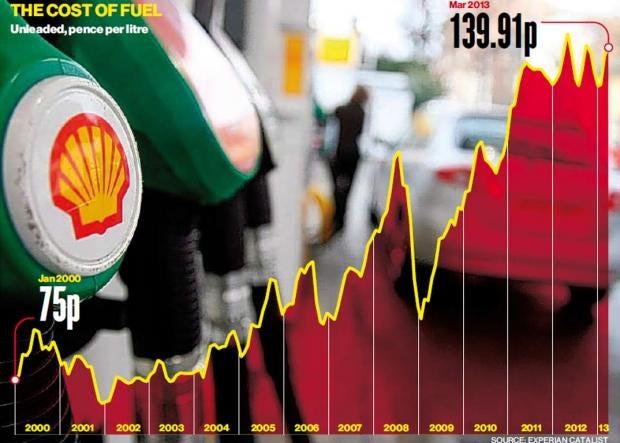 pg-1-petrol-graphic-epa.jpg