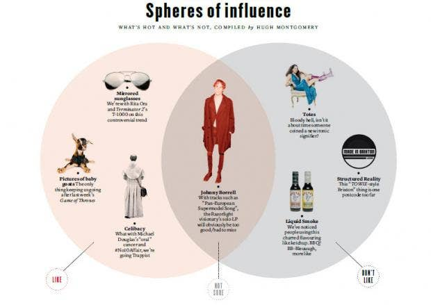 spheres_influence.jpg