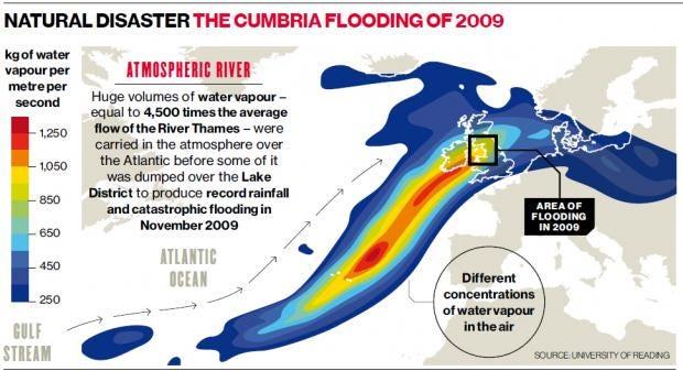 web-flooding-graphic.jpg