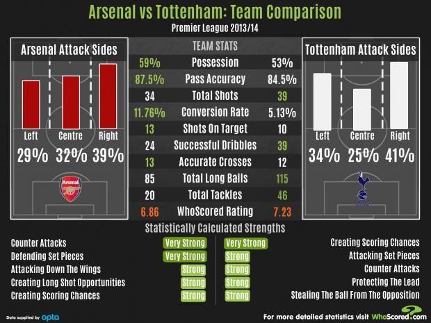 ArsenalSpurs1.jpg