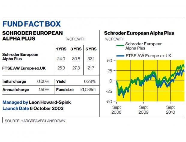 fund-fact-box.jpg