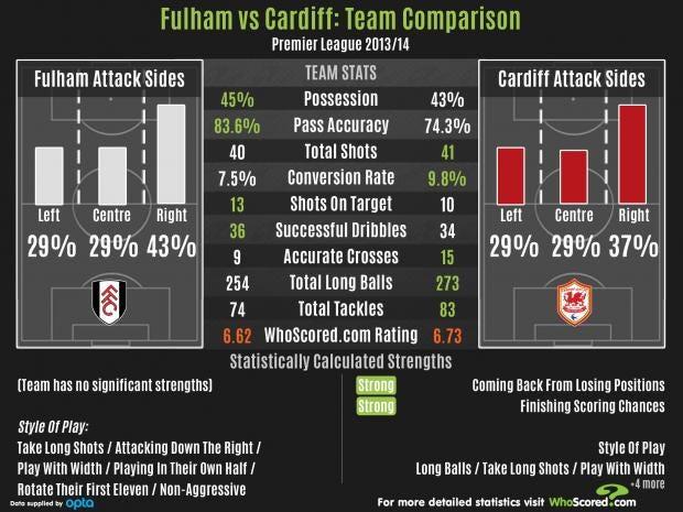 Fulham-Cardiff.jpg