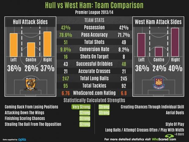 Hull-WestHam.jpg