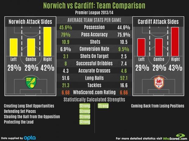 NorwichVsCardiff.jpg