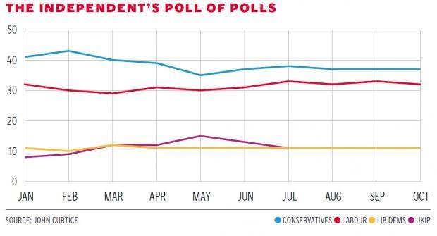 pg-18-polls.jpg