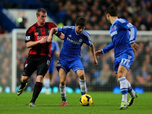 Oscar-of-Chelsea-is-challen.jpg