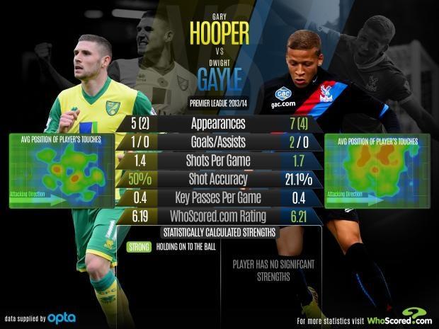 Hooper-vs-gayle.jpg