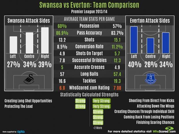 SwanseaVsEverton.jpg