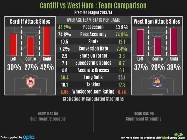 Cardiff-vs-WHU.JPG