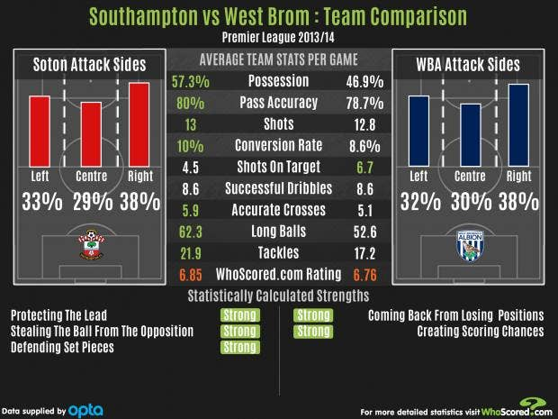 Southampton-vs-WBA.JPG