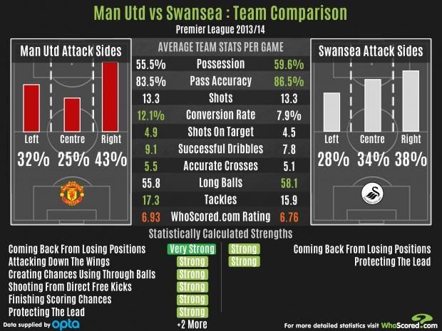 United-vs-Swansea.jpg