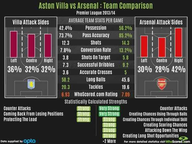 Villa-vs-Arsenal.jpg