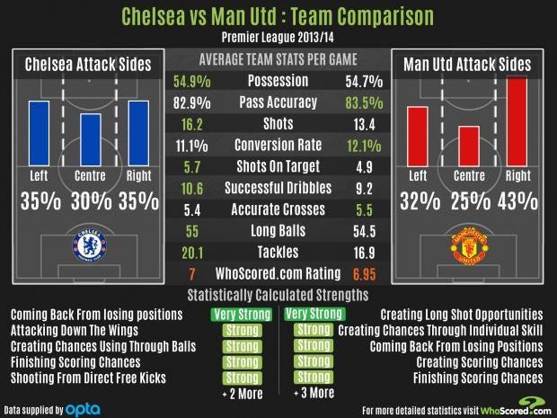 Chelsea-vs-United.jpg