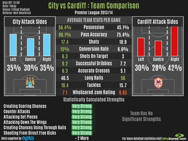 City-vs-Cardiff.jpg